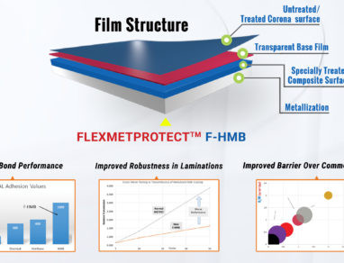 Flex Films launches high-barrier metallized polyester film