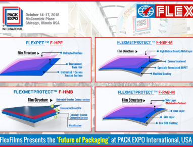 FlexFilms presents the 'Future of Packaging' at Pack Expo