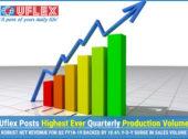 Uflex posts highest ever quarterly production volume