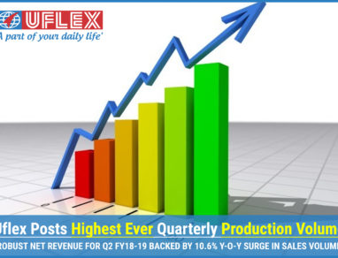 Uflex posts highest ever quarterly production volume